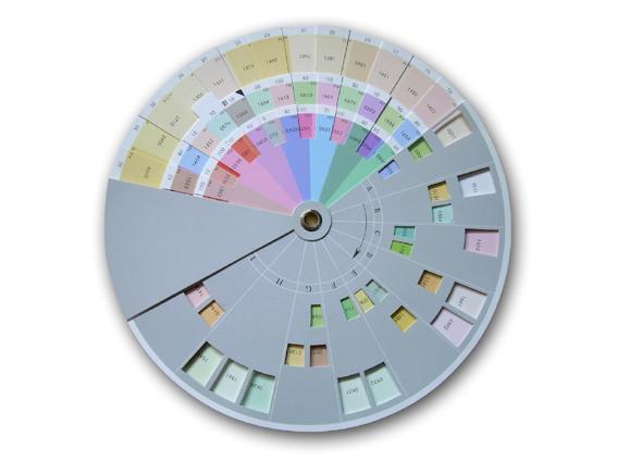 色彩搭配色轮|美能达分光密度仪、分光密度计FD-5/ FD-5、钛白粉测色仪CM-5/苹果测色仪CM-700D/美能达代理、美能达比色仪、食品测色仪CR400、日本柯尼卡美能达色差仪、konicaminolta色差仪 |东莞市荣东色彩科技有限公司